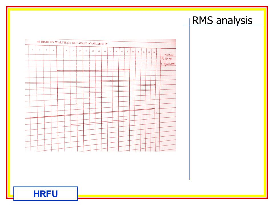 RMS analysis HRFU Considering the new RMS system Introduced to HFRS recently and due to go live 01 April.