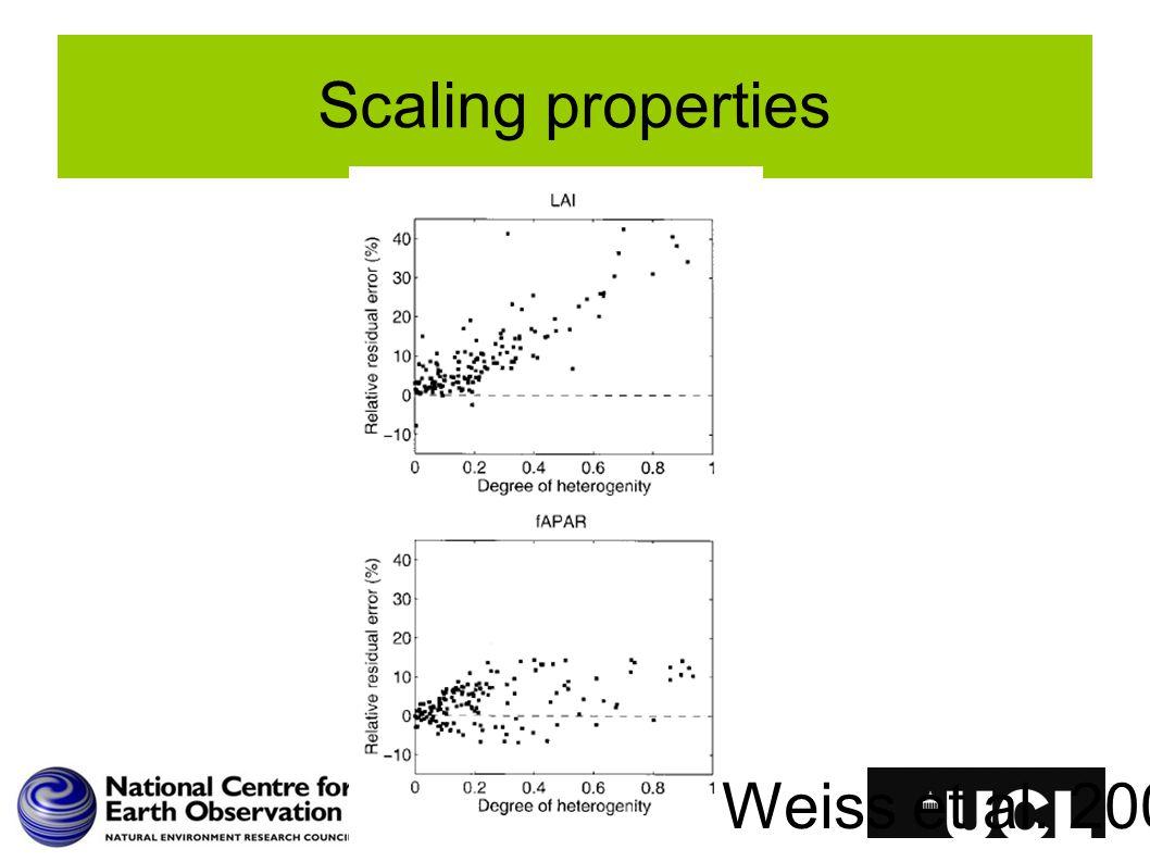 Scaling properties Weiss et al. 2000