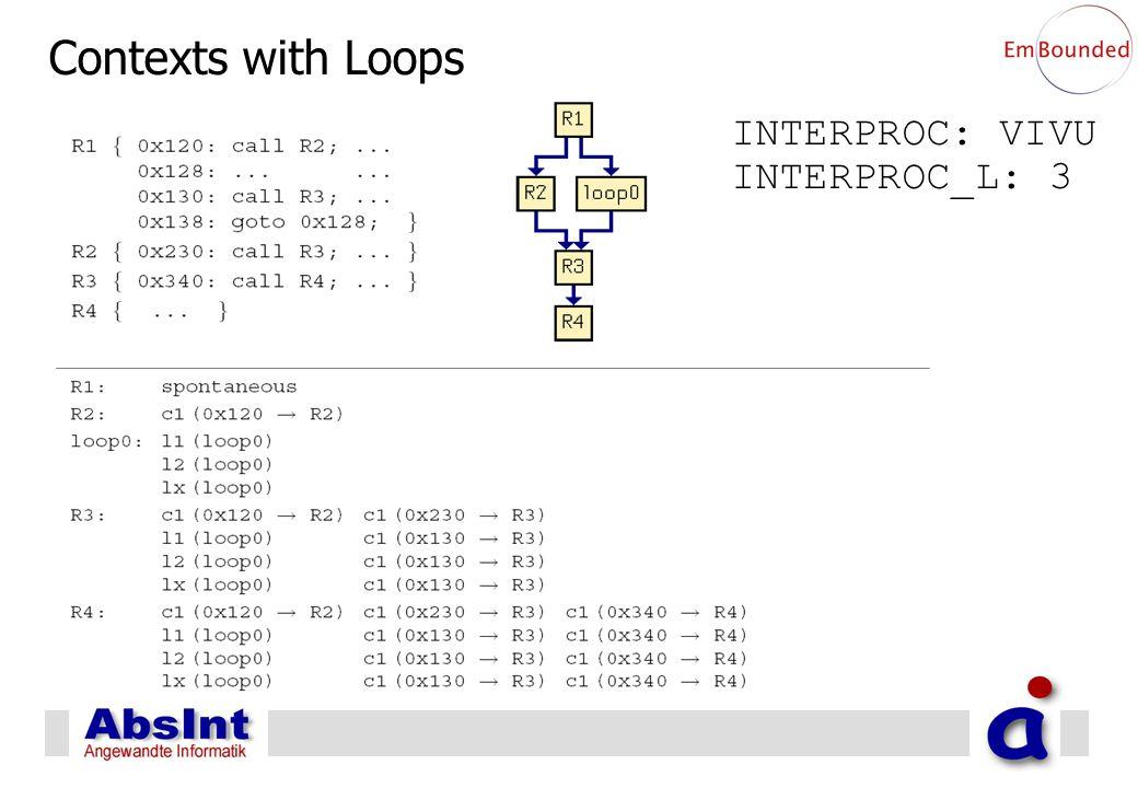Contexts with Loops INTERPROC: VIVU INTERPROC_L: 3