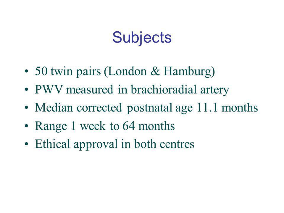 Subjects 50 twin pairs (London & Hamburg) PWV measured in brachioradial artery Median corrected postnatal age 11.1 months Range 1 week to 64 months Et