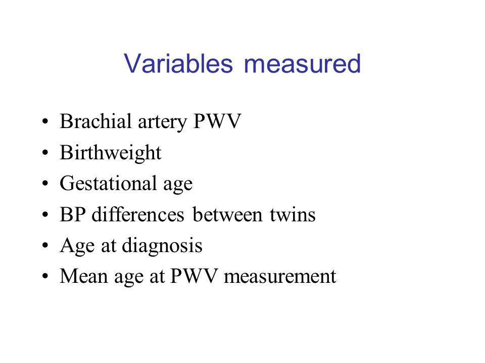 Variables measured Brachial artery PWV Birthweight Gestational age BP differences between twins Age at diagnosis Mean age at PWV measurement