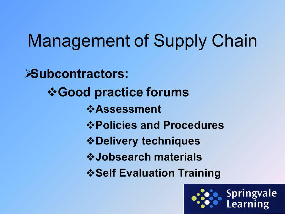 Management of Supply Chain  Subcontractors:  Good practice forums  Assessment  Policies and Procedures  Delivery techniques  Jobsearch materials  Self Evaluation Training