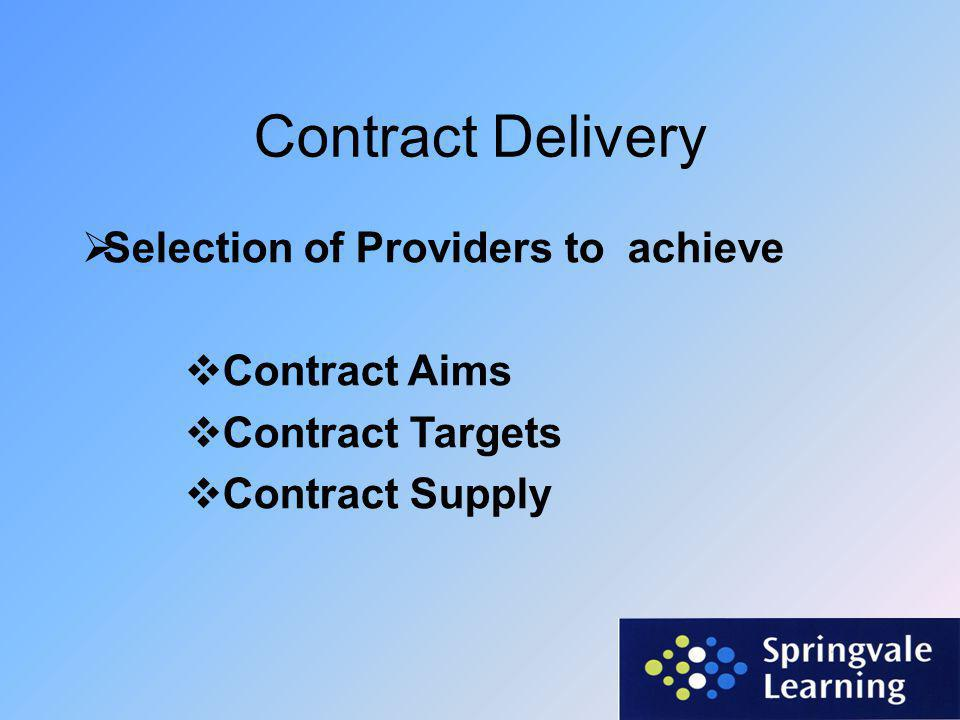 Contract Delivery  Selection of Providers to achieve  Contract Aims  Contract Targets  Contract Supply