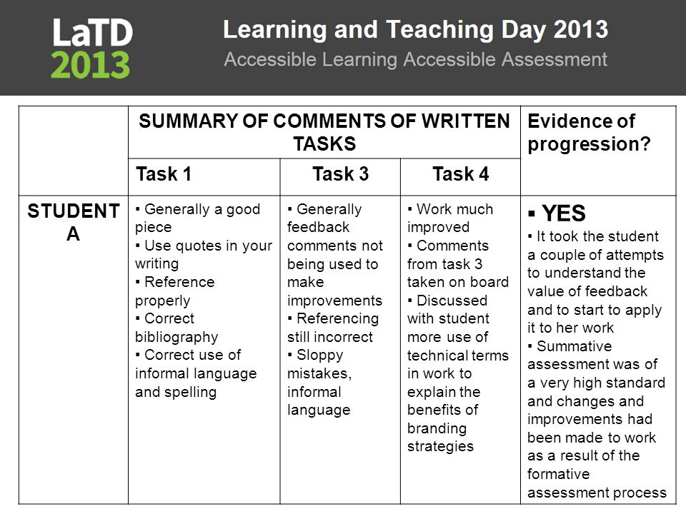 SUMMARY OF COMMENTS OF WRITTEN TASKS Evidence of progression? Task 1Task 3Task 4 STUDENT A ▪ Generally a good piece ▪ Use quotes in your writing ▪ Ref