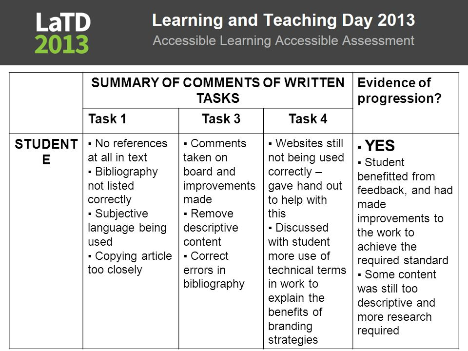 SUMMARY OF COMMENTS OF WRITTEN TASKS Evidence of progression.