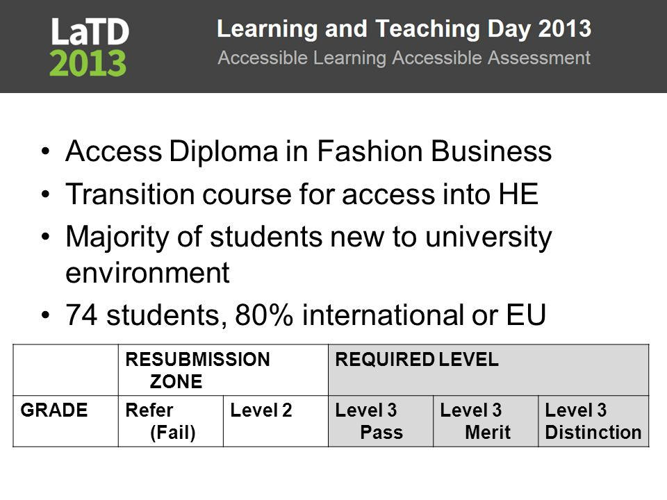 Background RESUBMISSION ZONE REQUIRED LEVEL GRADERefer (Fail) Level 2Level 3 Pass Level 3 Merit Level 3 Distinction Access Diploma in Fashion Business Transition course for access into HE Majority of students new to university environment 74 students, 80% international or EU