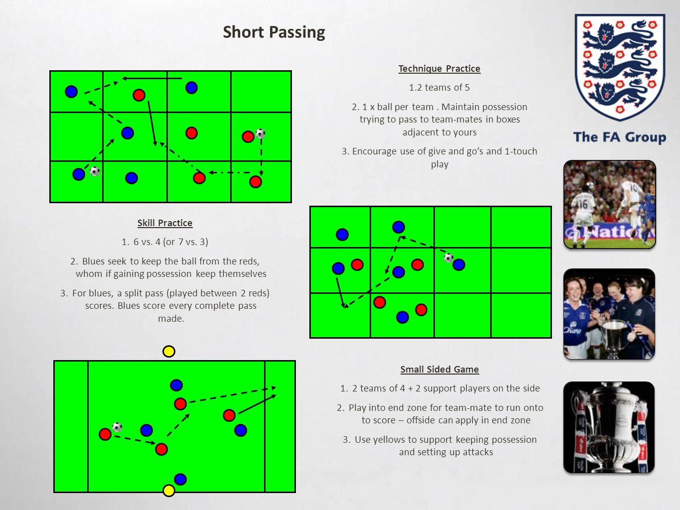 Short Passing Skill Practice 1.6 vs. 4 (or 7 vs. 3) 2.Blues seek to keep the ball from the reds, whom if gaining possession keep themselves 3.For blue
