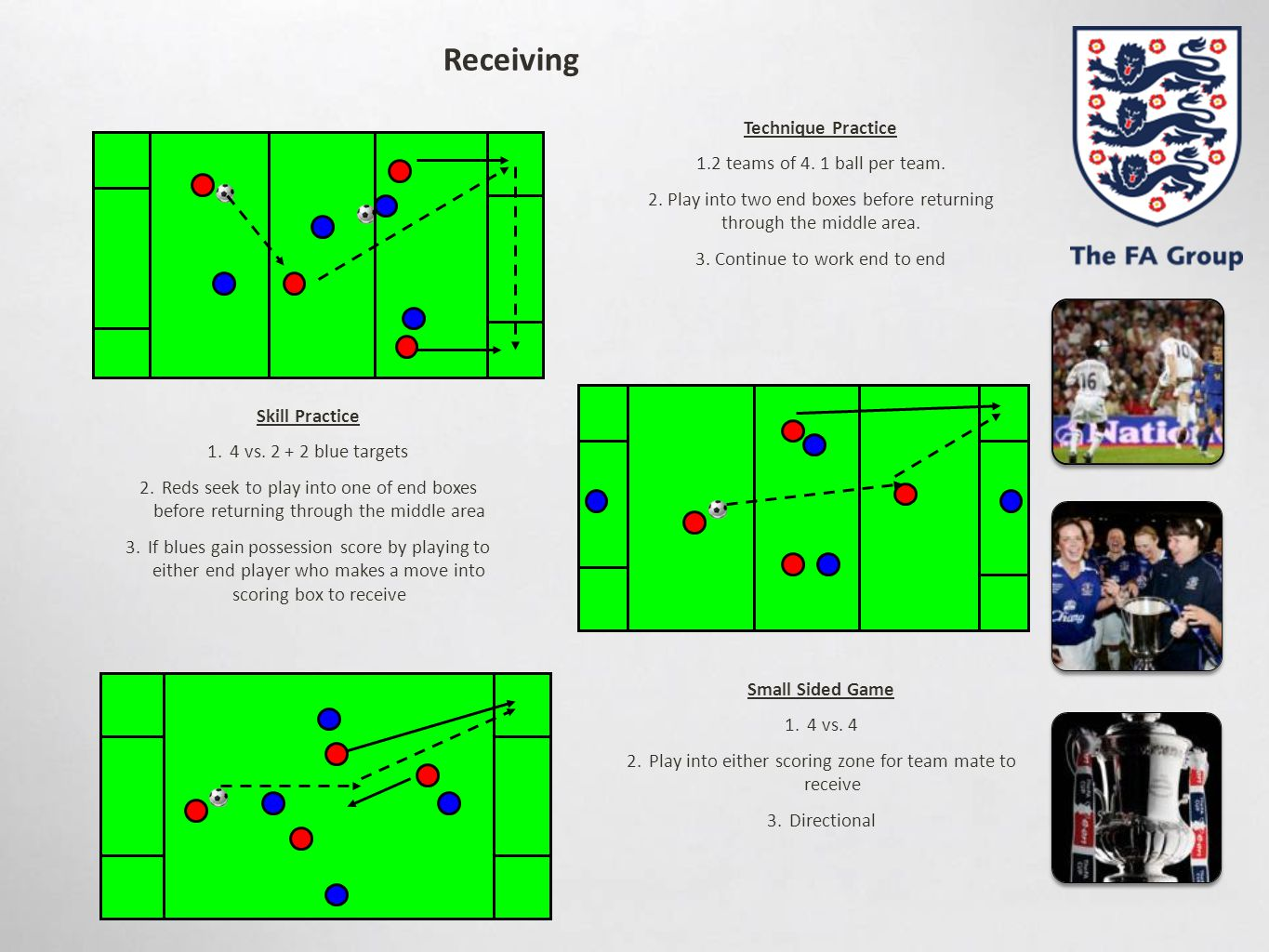 Receiving Skill Practice 1.4 vs. 2 + 2 blue targets 2.Reds seek to play into one of end boxes before returning through the middle area 3.If blues gain