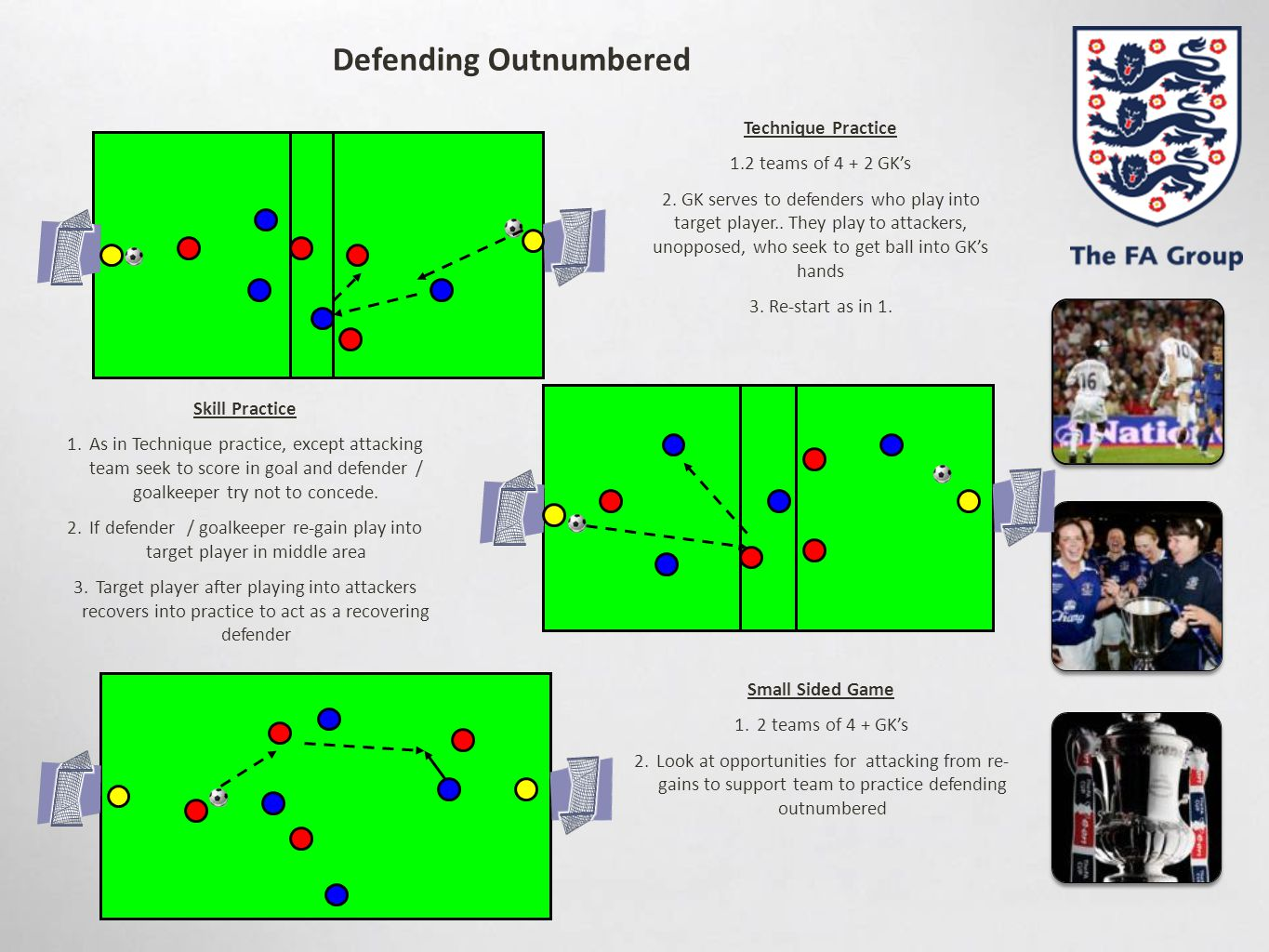 Defending Outnumbered Skill Practice 1.As in Technique practice, except attacking team seek to score in goal and defender / goalkeeper try not to conc
