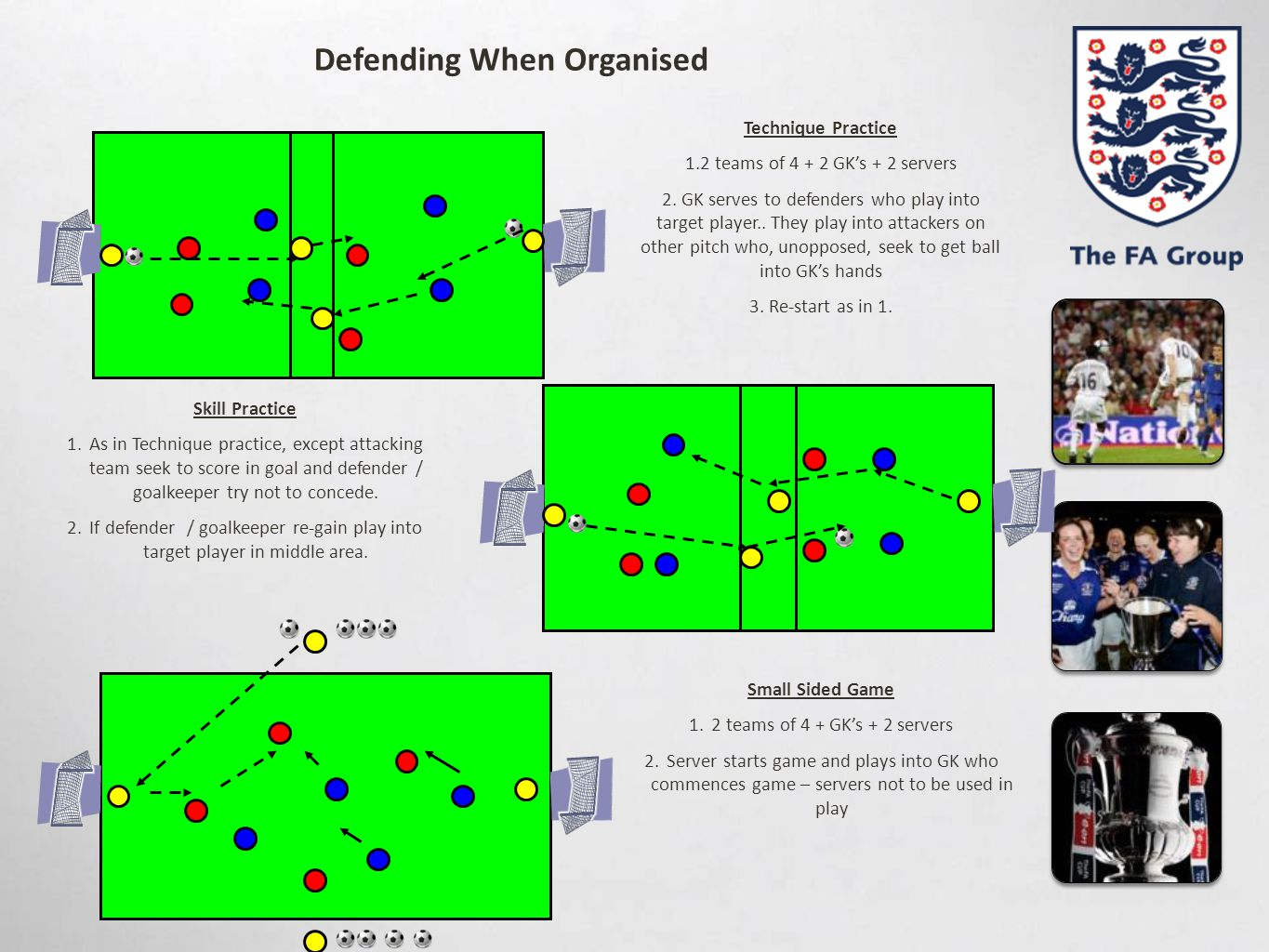 Simple Attacking Principles Create….Maintain…..