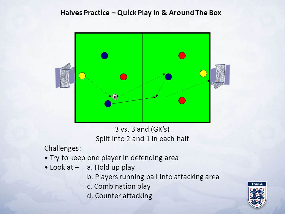 Halves Practice – Quick Play In & Around The Box 3 vs. 3 and (GK's) Split into 2 and 1 in each half Challenges: Try to keep one player in defending ar
