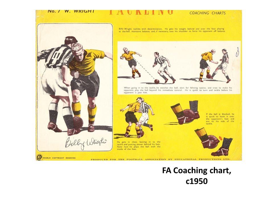 FA Coaching chart, c1950
