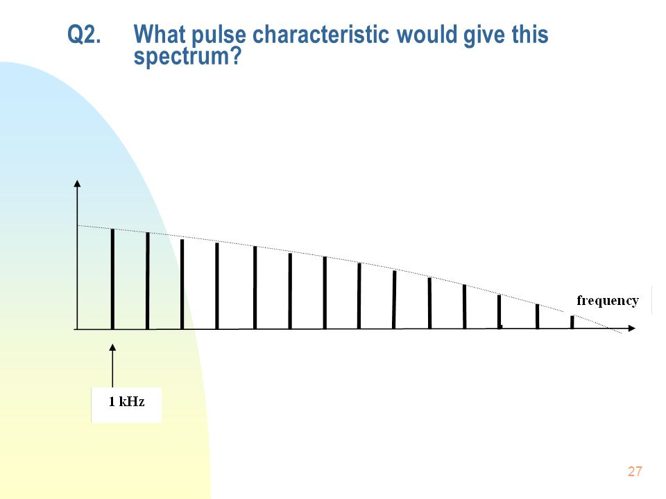27 Q2.What pulse characteristic would give this spectrum?