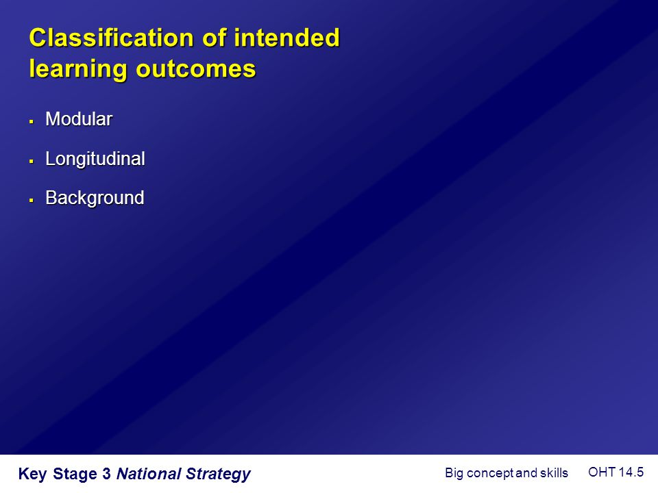 Key Stage 3 National Strategy Classification of intended learning outcomes  Modular  Longitudinal  Background Big concept and skills OHT 14.5