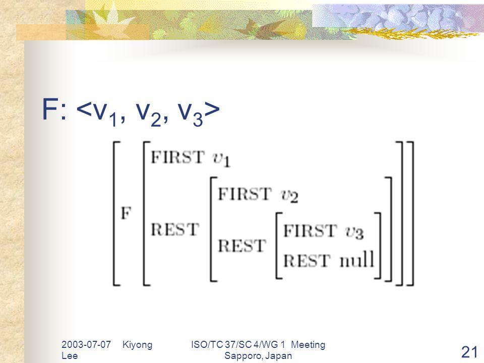 2003-07-07 Kiyong Lee ISO/TC 37/SC 4/WG 1 Meeting Sapporo, Japan 21 F: