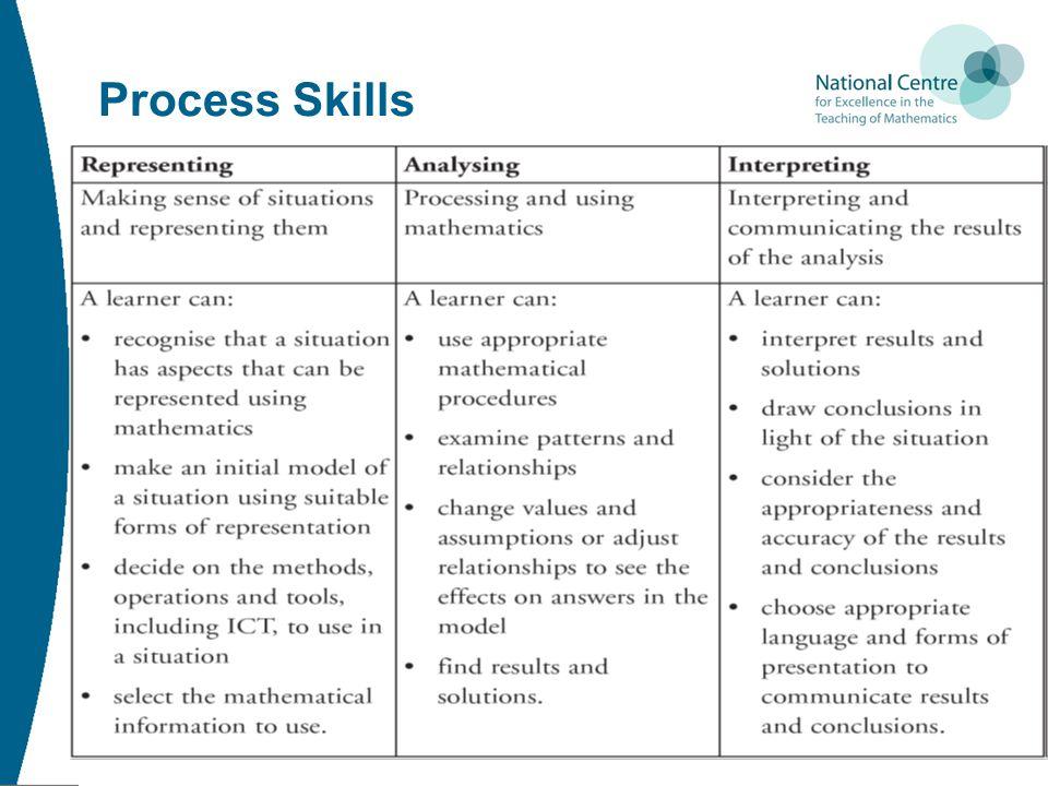 Process Skills