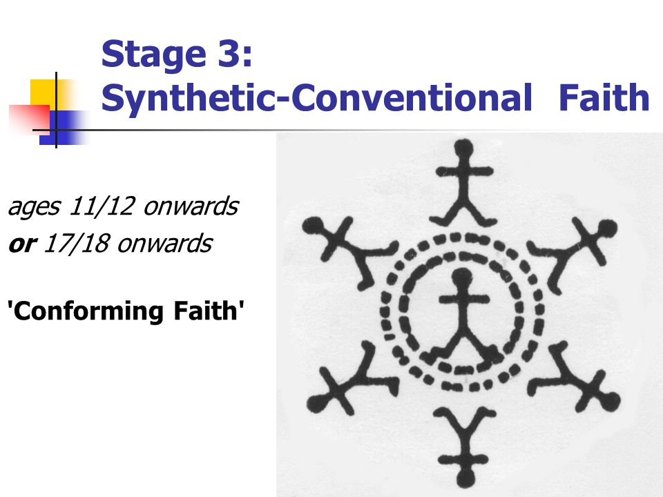 Stage 3: Synthetic-Conventional Faith ages 11/12 onwards or 17/18 onwards Conforming Faith