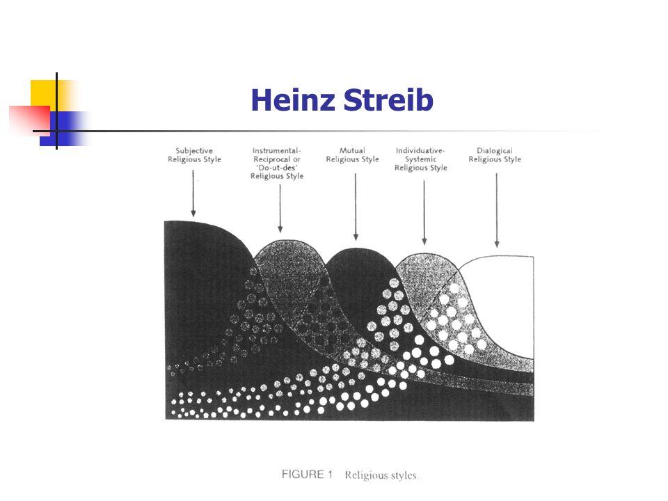 Heinz Streib