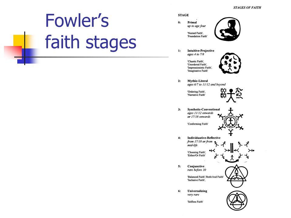 Stage 0: Primal Faith up to age four 'Nursed Faith' 'Foundation Faith'