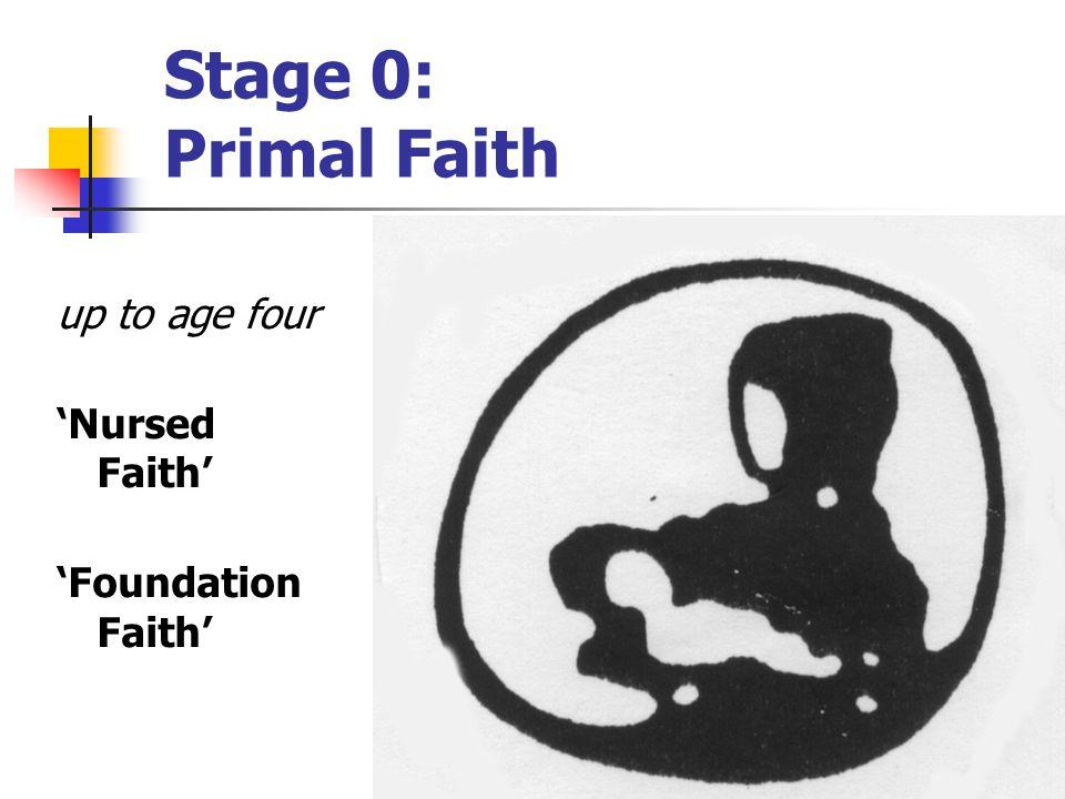 Stage 1: Intuitive-Projective Faith ages 4 to 7/8 'Chaotic Faith' 'Unordered Faith' 'Impressionistic Faith' 'Imaginative Faith'