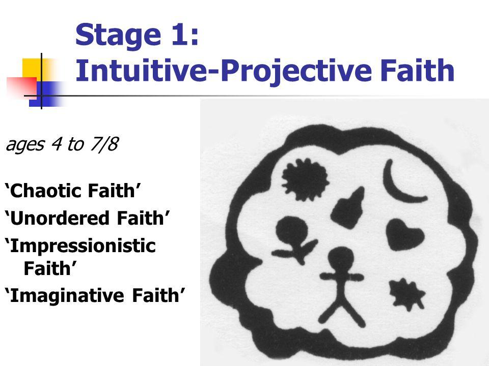 Faith transmission ' Faith community/Enculturation' Forming congregation in Christian faith and life e.g.