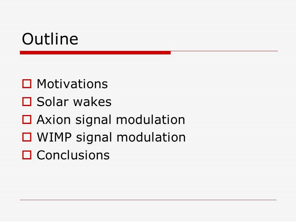 Axion Signal Modulation