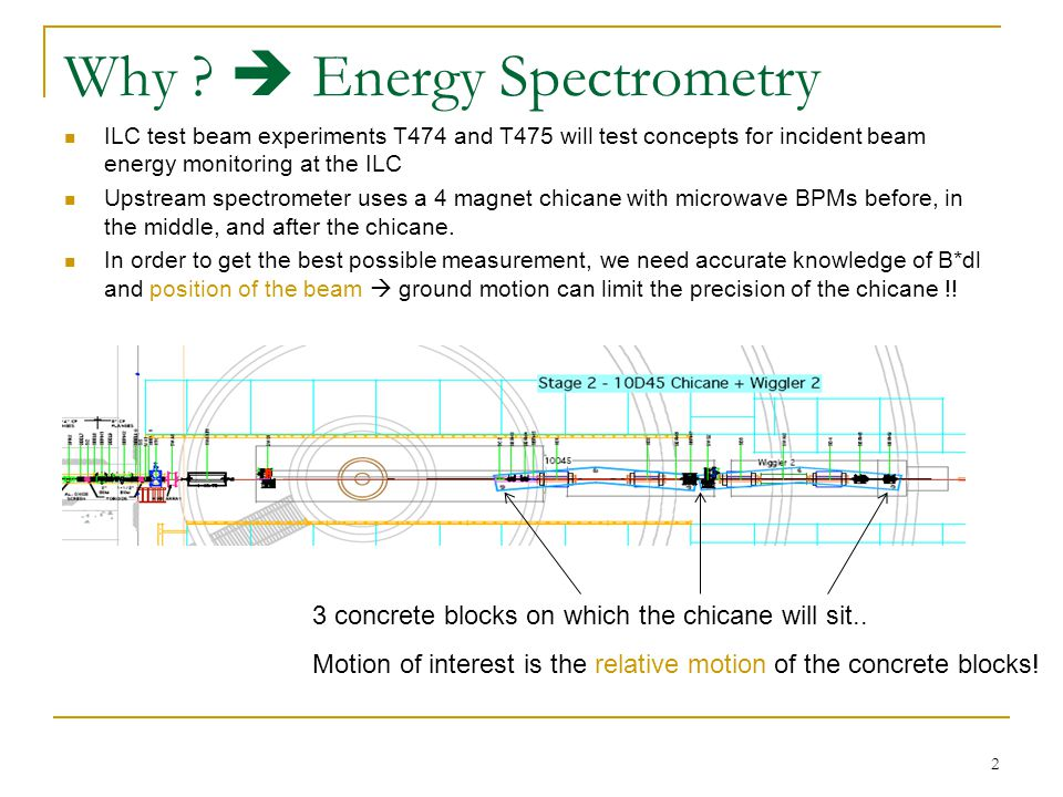 2 Why ?  Energy Spectrometry ILC test beam experiments T474 and T475 will test concepts for incident beam energy monitoring at the ILC Upstream spect