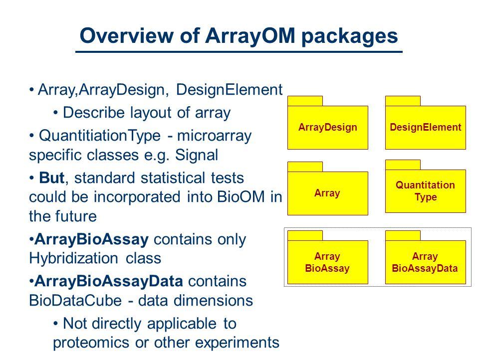Array,ArrayDesign, DesignElement Describe layout of array QuantitiationType - microarray specific classes e.g.