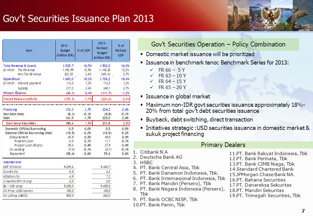 Do not refresh this file Government Securities Market Prospects in 2013