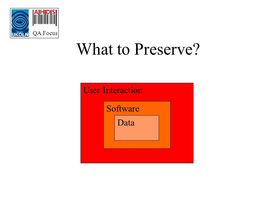 QA Focus User Interaction What to Preserve Software Data