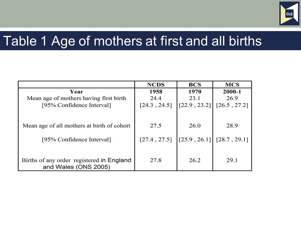following lives from birth and through the adult years www.cls.ioe.ac.uk Table 1 Age of mothers at first and all births