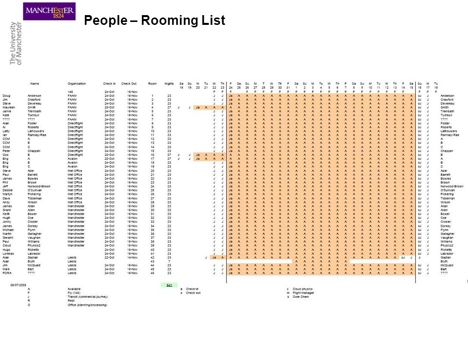 People – Rooming List