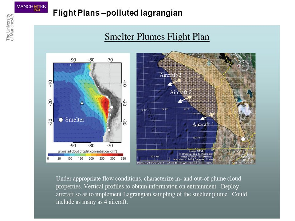 Flight Plans –polluted lagrangian