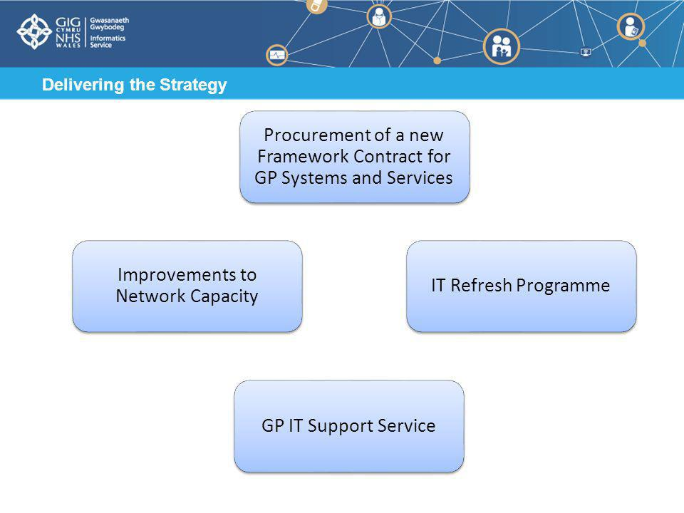 Delivering the Strategy Improvements to Network Capacity IT Refresh ProgrammeGP IT Support Service Procurement of a new Framework Contract for GP Systems and Services