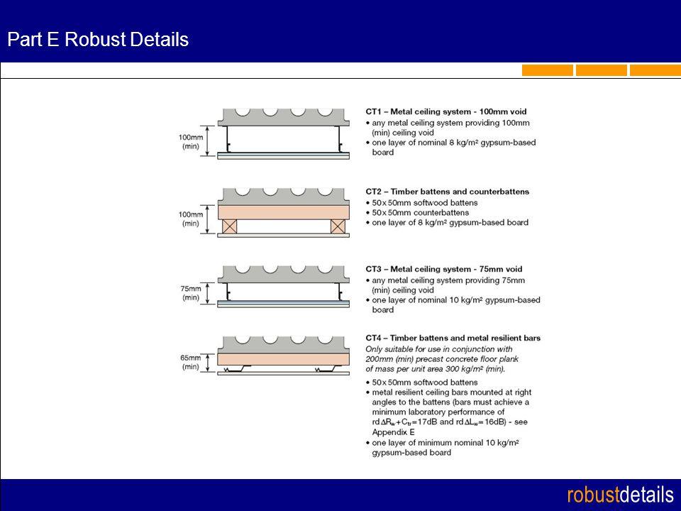 robustdetails Part E Robust Details