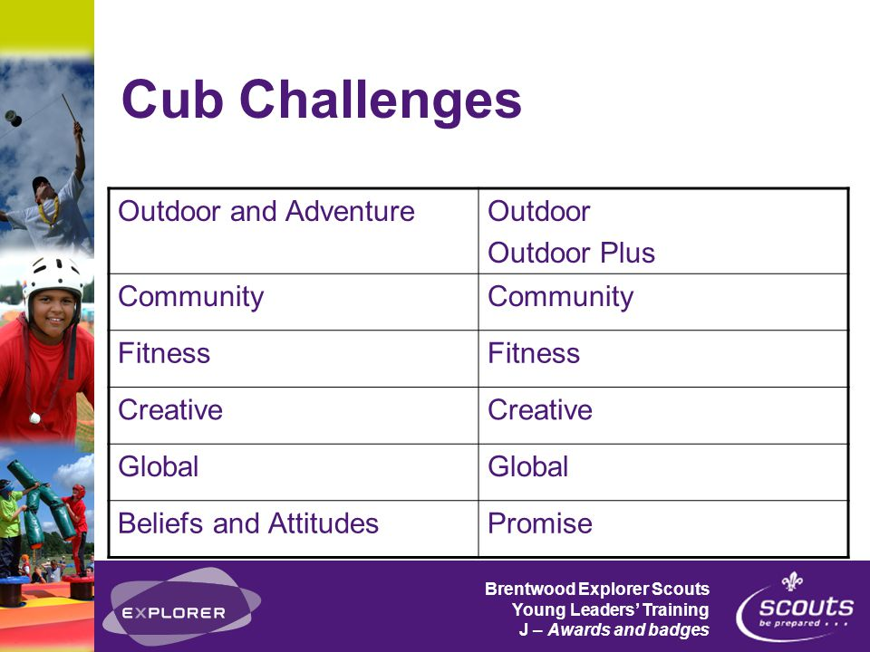 Brentwood Explorer Scouts Young Leaders' Training J – Awards and badges Cub Challenges Outdoor and AdventureOutdoor Outdoor Plus Community Fitness Creative Global Beliefs and AttitudesPromise