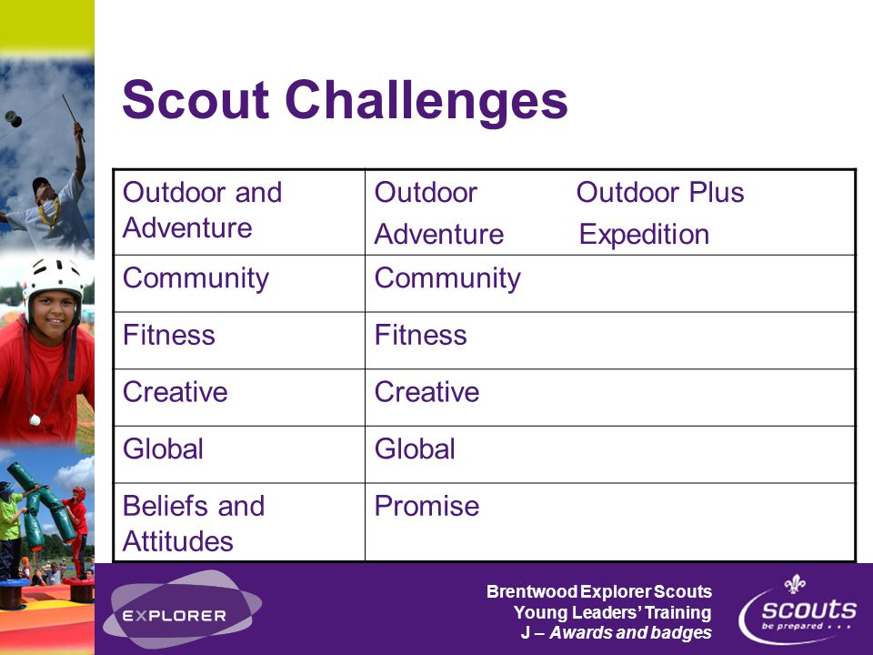 Brentwood Explorer Scouts Young Leaders' Training J – Awards and badges Activities Would you give someone a badge.