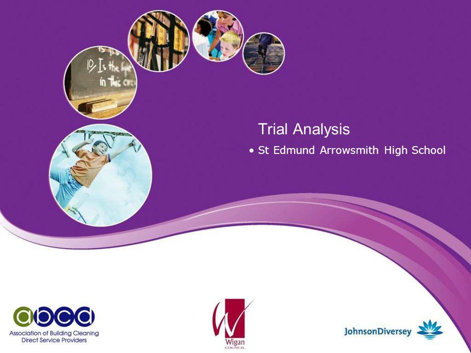 Trial Analysis St Edmund Arrowsmith High School