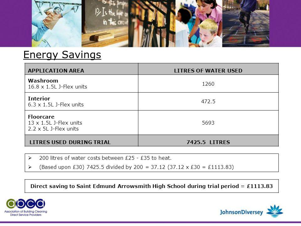 APPLICATION AREALITRES OF WATER USED Washroom 16.8 x 1.5L J-Flex units 1260 Interior 6.3 x 1.5L J-Flex units 472.5 Floorcare 13 x 1.5L J-Flex units 2.2 x 5L J-Flex units 5693 LITRES USED DURING TRIAL7425.5 LITRES  200 litres of water costs between £25 - £35 to heat.