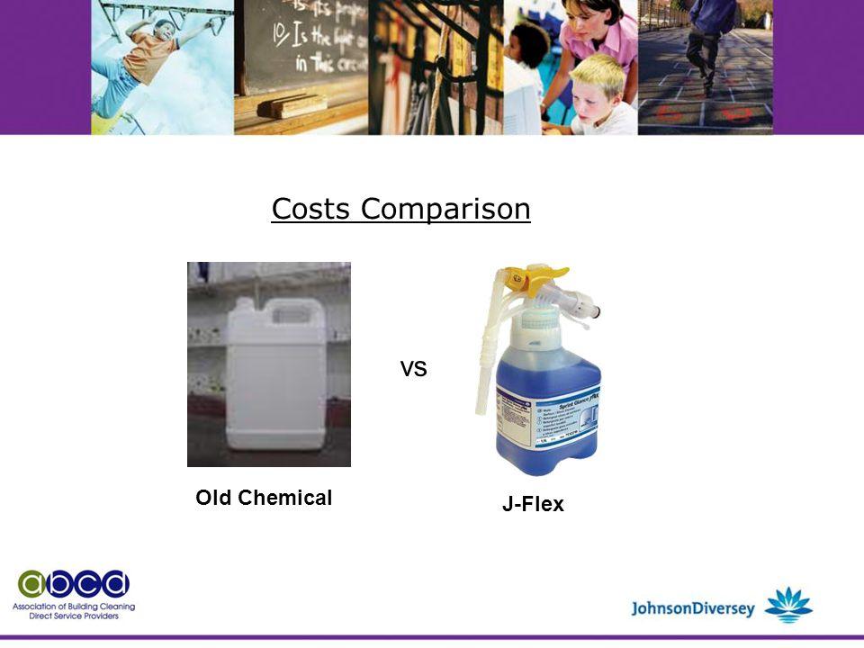 Costs Comparison vs Old Chemical J-Flex