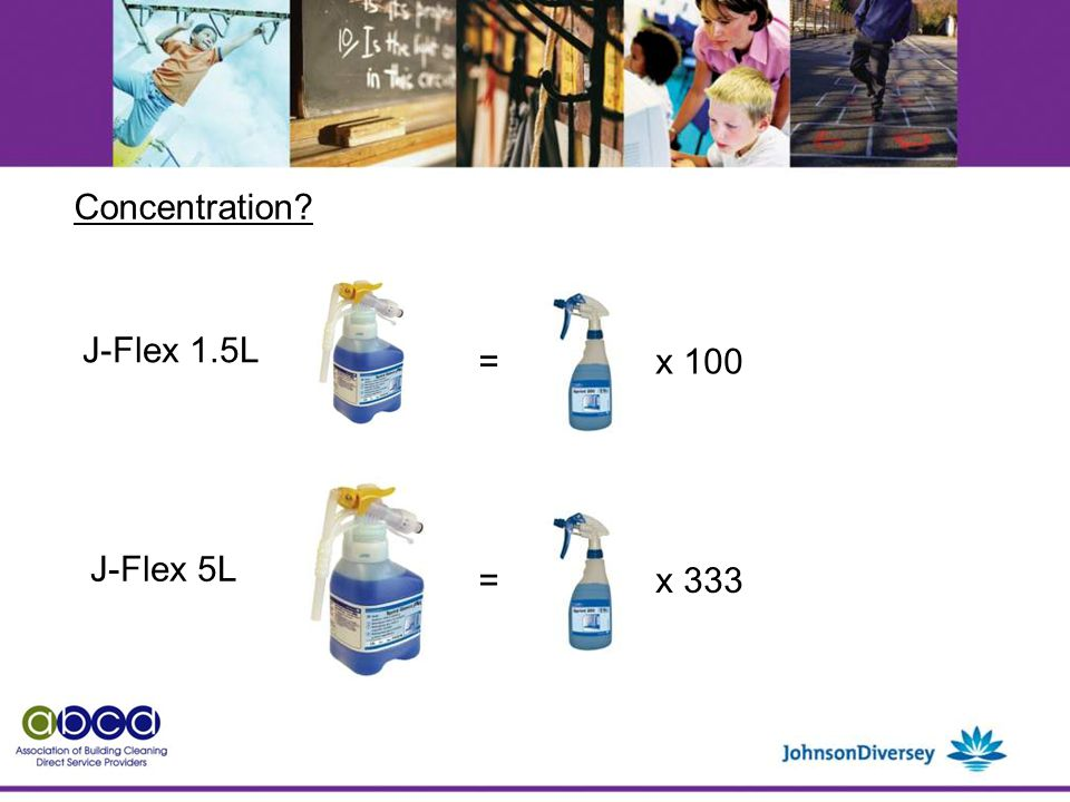 Concentration J-Flex 1.5L =x 100 J-Flex 5L =x 333