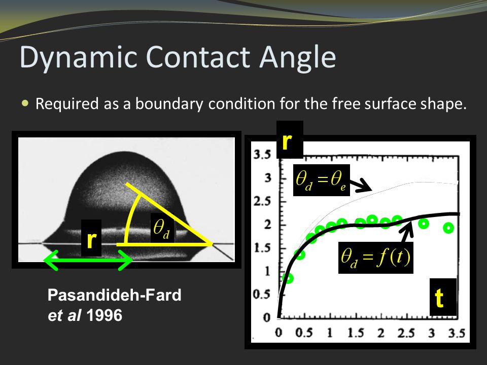 r Pasandideh-Fard et al 1996 Dynamic Contact Angle Required as a boundary condition for the free surface shape.