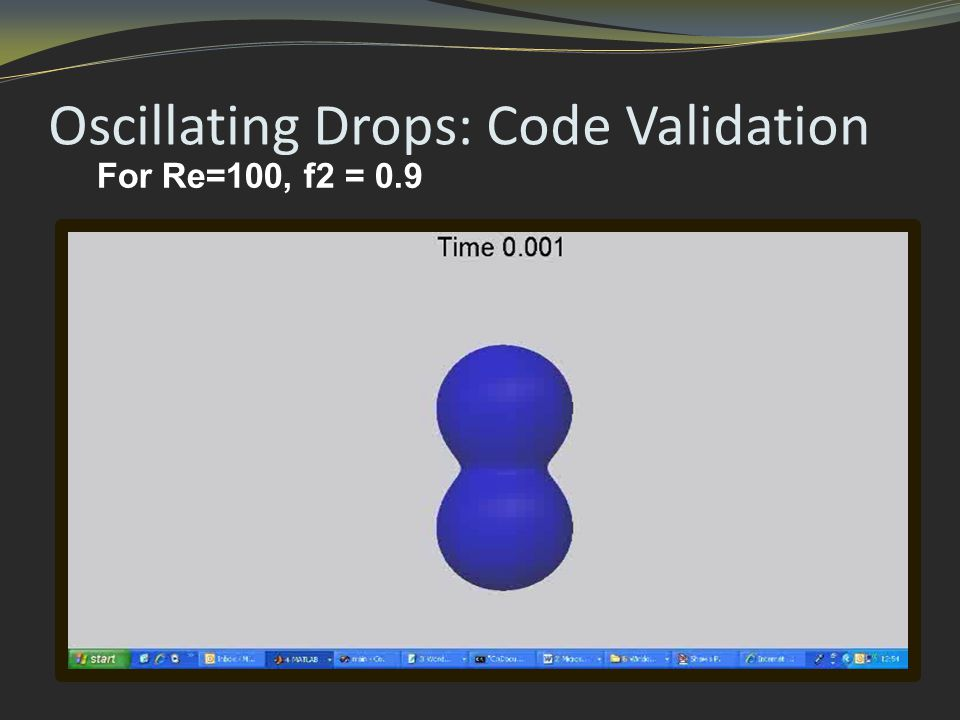 Oscillating Drops: Code Validation For Re=100, f2 = 0.9