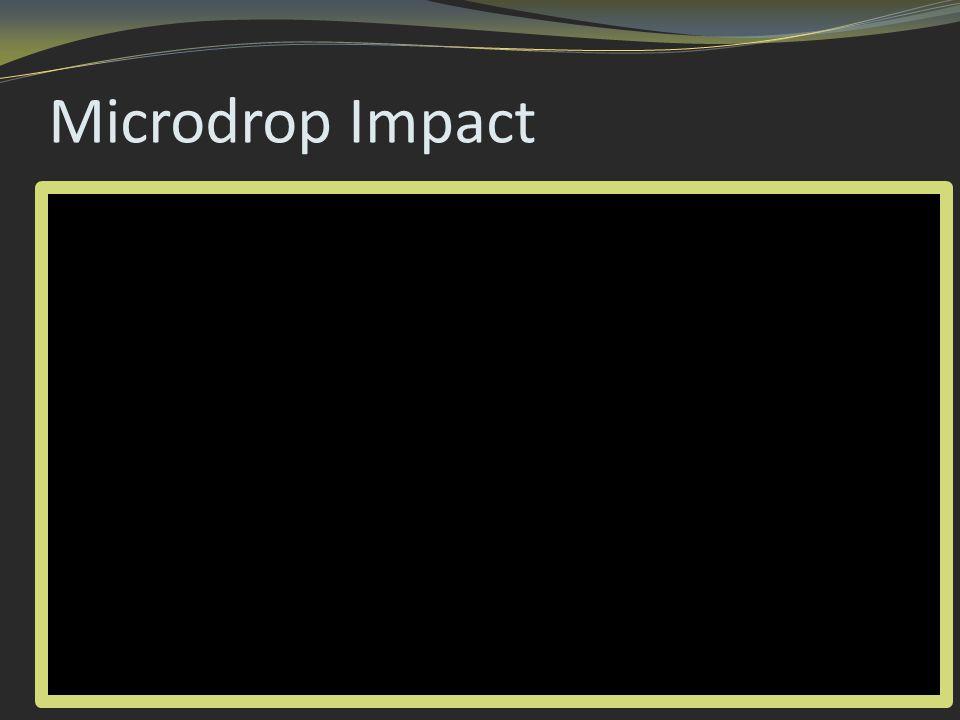 Microdrop Impact