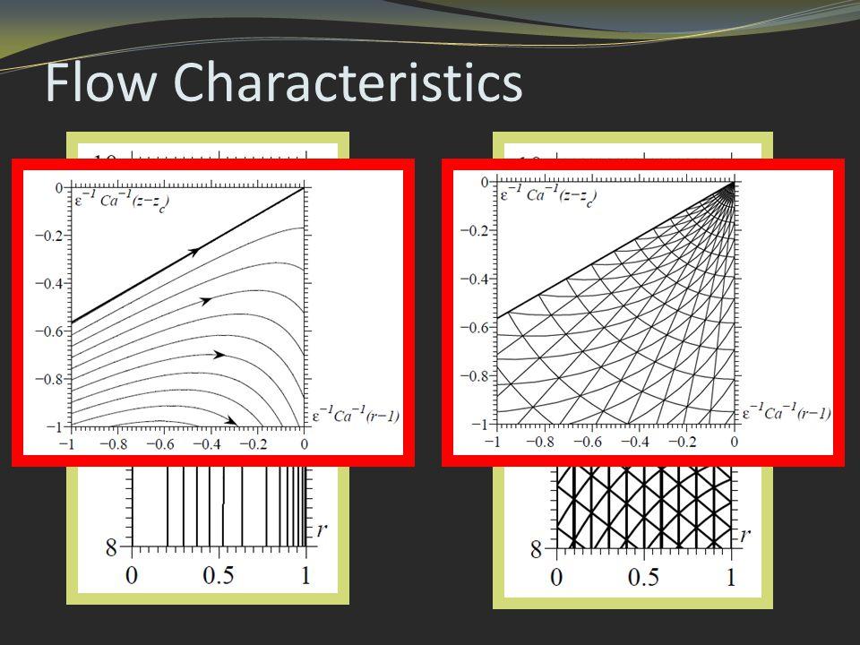 Flow Characteristics