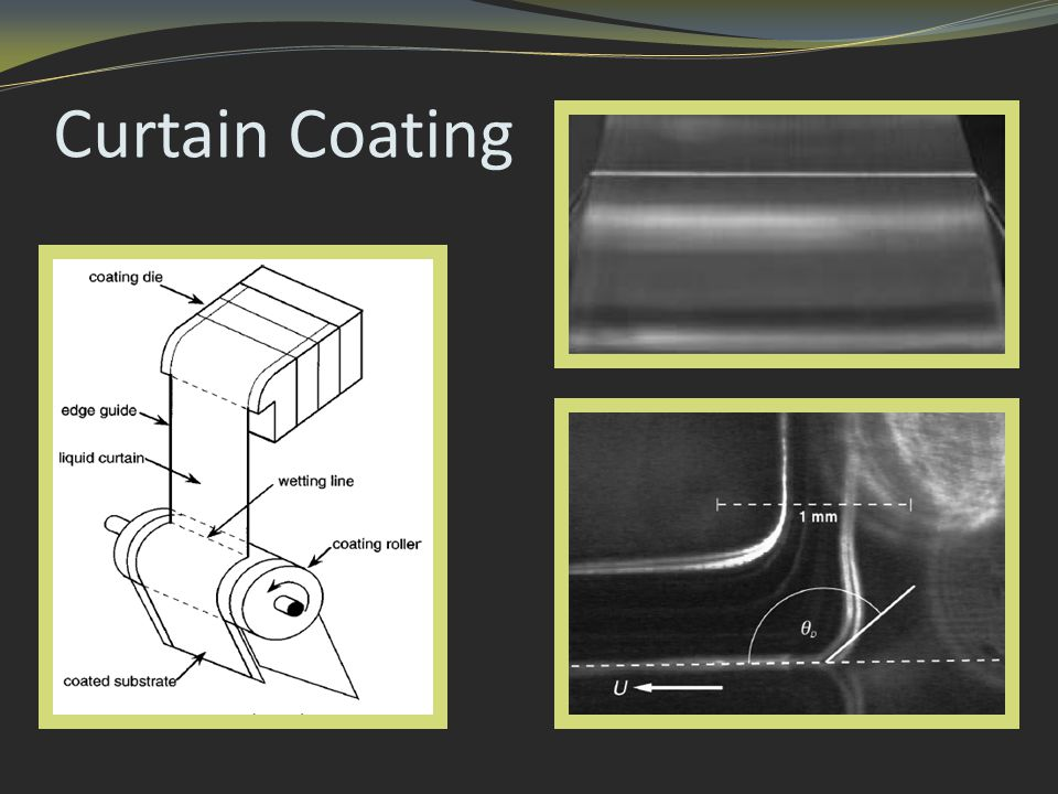 Curtain Coating