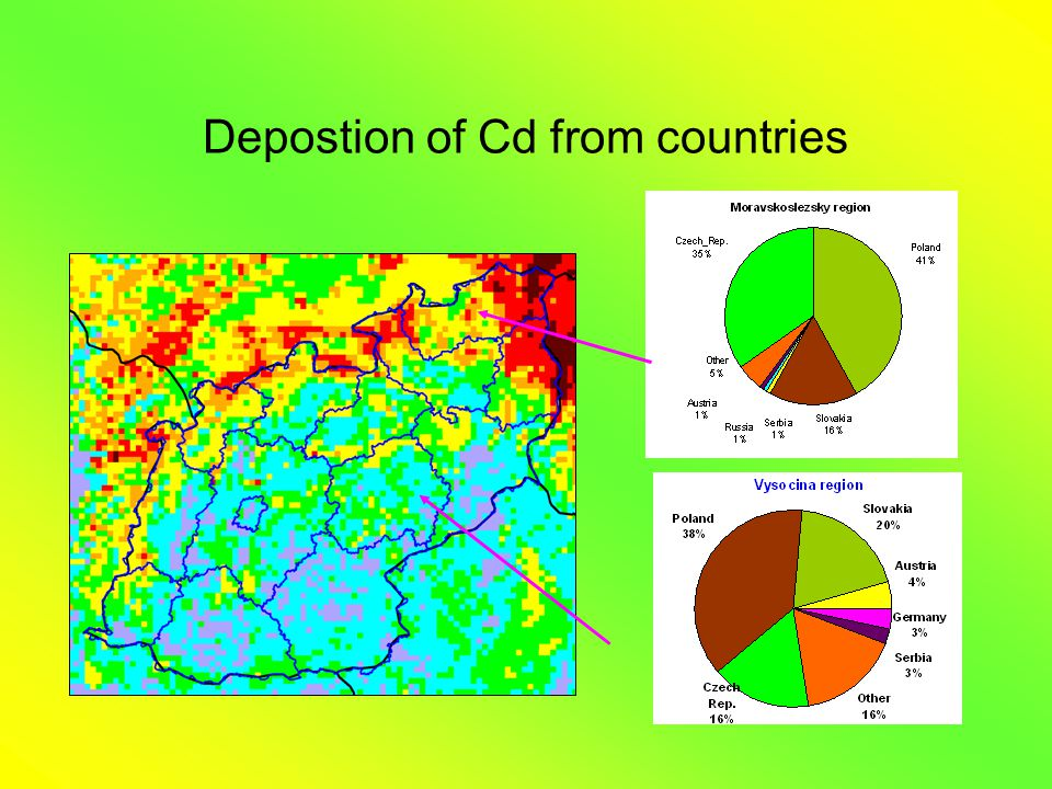 Depostion of Cd from countries