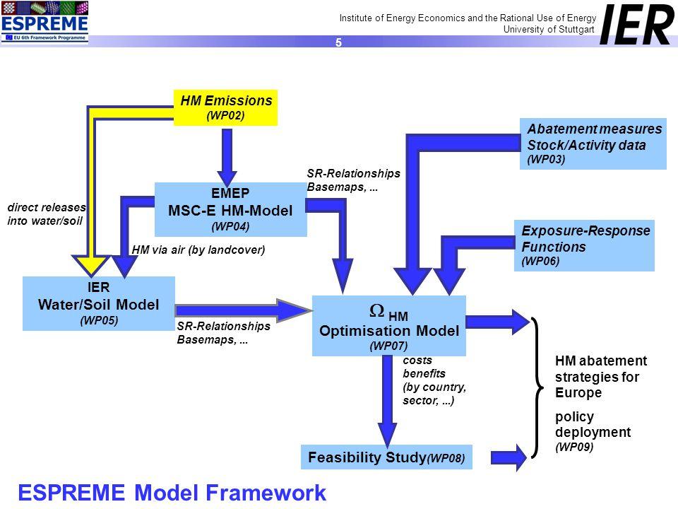 Institute of Energy Economics and the Rational Use of Energy University of Stuttgart 5 IER Water/Soil Model (WP05)  HM Optimisation Model (WP07) EMEP MSC-E HM-Model (WP04) Feasibility Study (WP08) SR-Relationships Basemaps,...