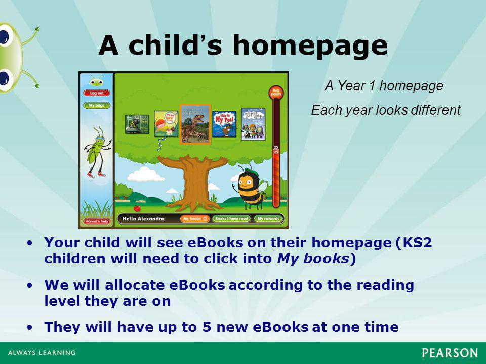 A child's homepage Your child will see eBooks on their homepage (KS2 children will need to click into My books) We will allocate eBooks according to the reading level they are on They will have up to 5 new eBooks at one time A Year 1 homepage Each year looks different