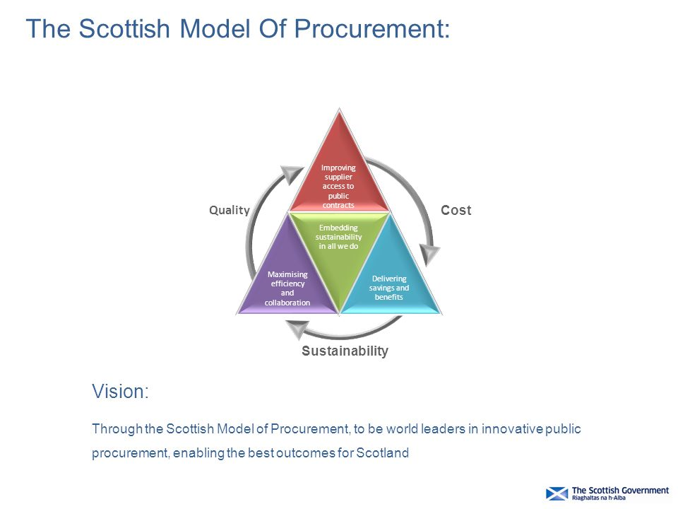 SFTF Civil Priorities for the Procurement Reform Bill 8 Ethical and Fair Trade Ethical and responsible trading policies have the potential to transform lives around the world.
